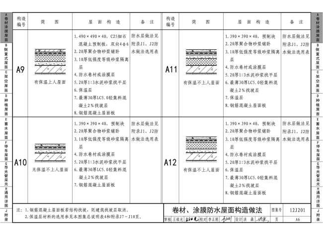 12J201,12J201平屋面建筑构造,屋面,屋面构造,平屋面,建筑构造,12J201平屋面建筑构造图集.pdf