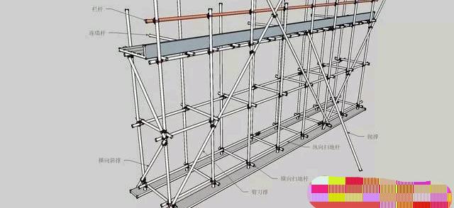JGJ130,JGJ130-2011,三维,脚手架三维图,脚手架安全技术规范,脚手架规范,JGJ130-2011_脚手架安全技术规范_三维图解